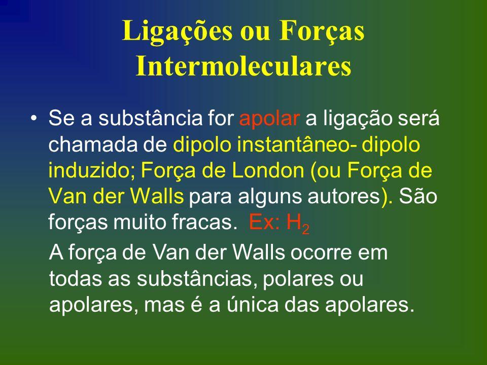 Ligações ou Forças Intermoleculares Se a substância for apolar a ligação será chamada de dipolo instantâneo- dipolo induzido; Força de London (ou Forç
