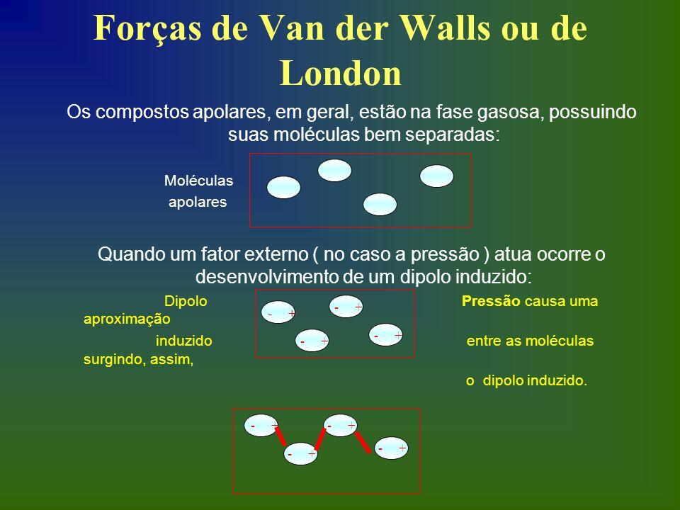Forças de Van der Walls ou de London Os compostos apolares, em geral, estão na fase gasosa, possuindo suas moléculas bem separadas: Moléculas apolares