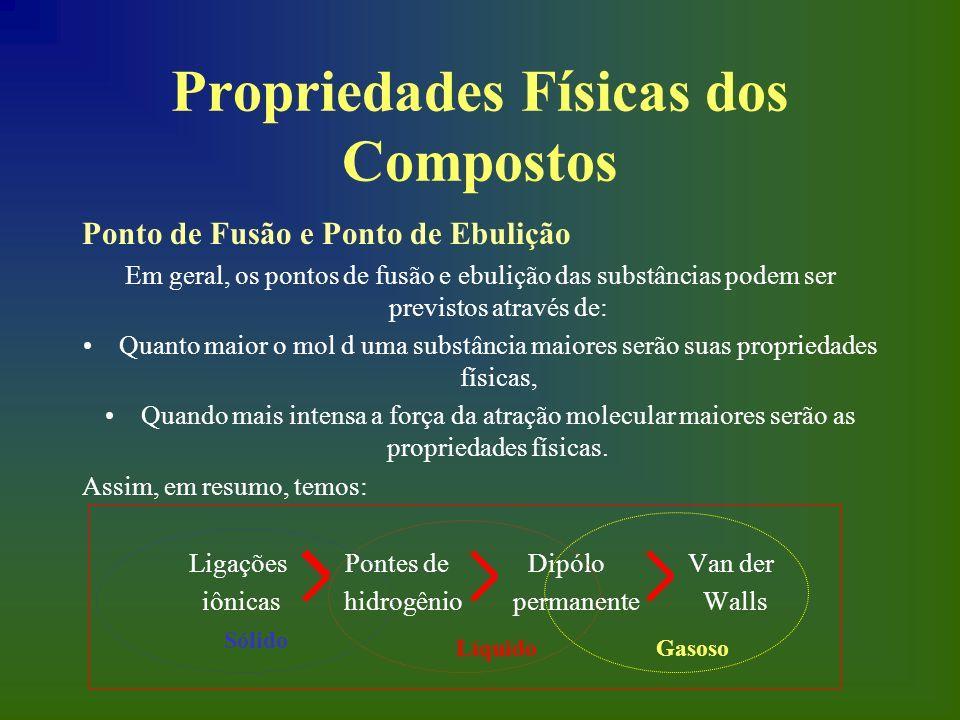 Propriedades Físicas dos Compostos Ponto de Fusão e Ponto de Ebulição Em geral, os pontos de fusão e ebulição das substâncias podem ser previstos atra