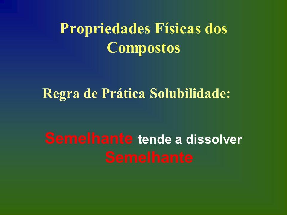 Propriedades Físicas dos Compostos Regra de Prática Solubilidade: Semelhante tende a dissolver Semelhante