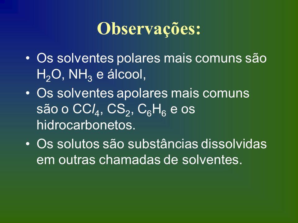 Observações: Os solventes polares mais comuns são H 2 O, NH 3 e álcool, Os solventes apolares mais comuns são o CCl 4, CS 2, C 6 H 6 e os hidrocarbone