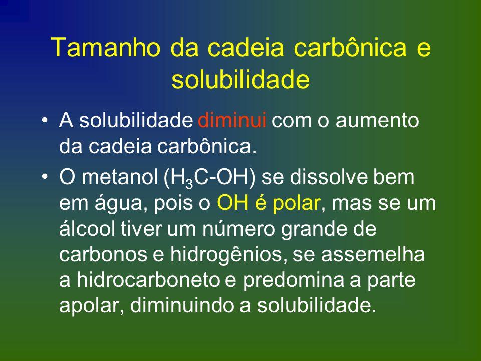 Tamanho da cadeia carbônica e solubilidade A solubilidade diminui com o aumento da cadeia carbônica. O metanol (H 3 C-OH) se dissolve bem em água, poi