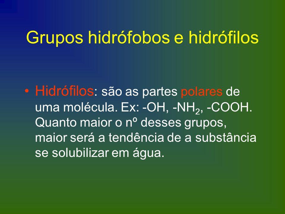 Grupos hidrófobos e hidrófilos Hidrófilos : são as partes polares de uma molécula. Ex: -OH, -NH 2, -COOH. Quanto maior o nº desses grupos, maior será
