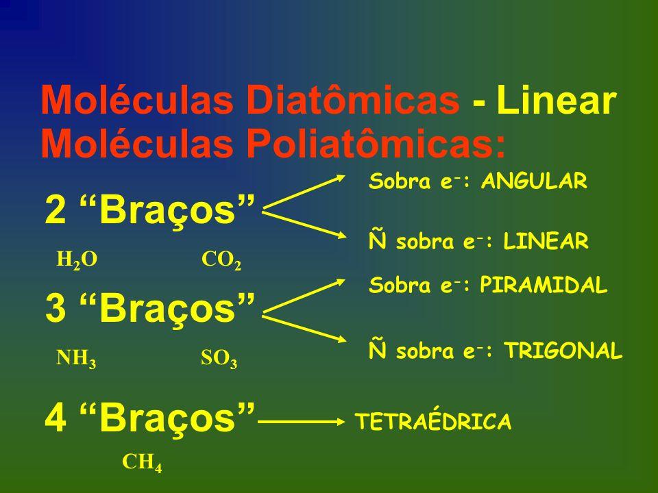Moléculas Diatômicas - Linear 2 Braços Moléculas Poliatômicas: Sobra e - : ANGULAR Ñ sobra e - : LINEAR 3 Braços Sobra e - : PIRAMIDAL Ñ sobra e - : T