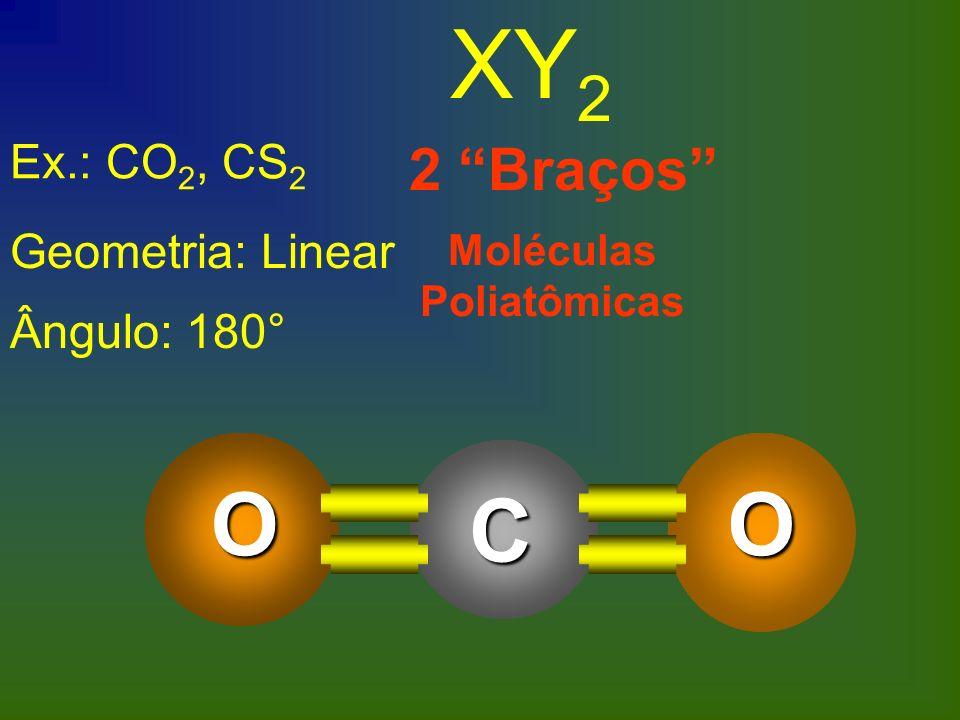 XY 2 Ex.: CO 2, CS 2 Geometria: Linear Ângulo: 180° C OO 2 Braços Moléculas Poliatômicas