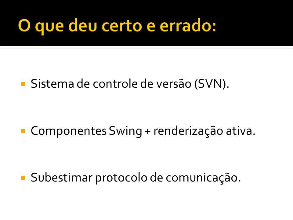 Sistema de controle de versão (SVN). Componentes Swing + renderização ativa.