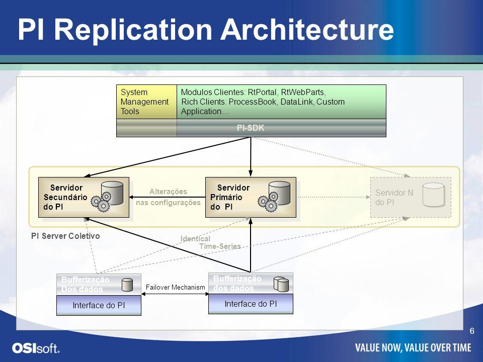 7 PI Server Replication What you will get: 1.