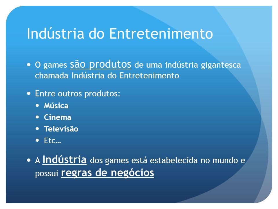 Indústria do Entretenimento O games são produtos de uma indústria gigantesca chamada Indústria do Entretenimento Entre outros produtos: Música Cinema
