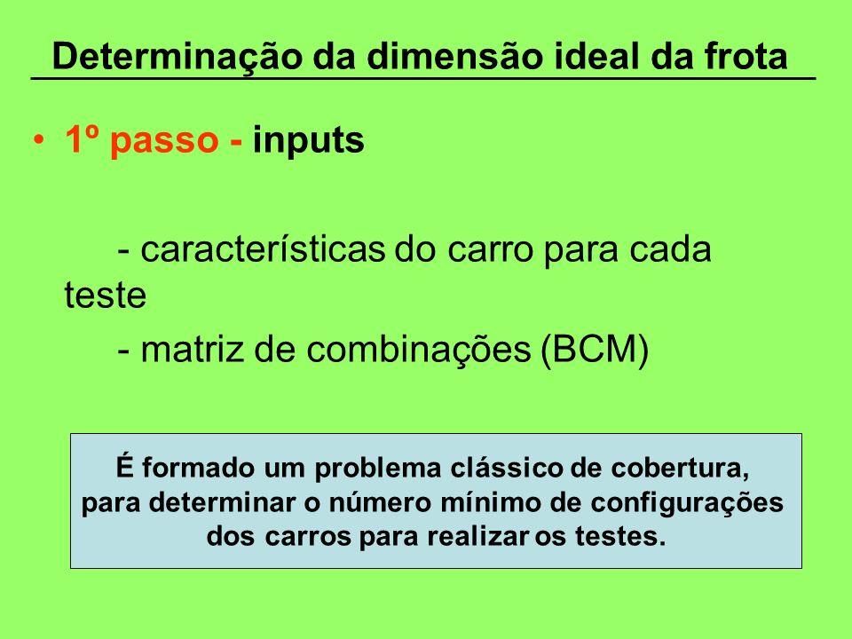 Determinação da dimensão ideal da frota 2º e 3º passos: otimizar teste de alocação -2º passo: testes para grupos de veículos idênticos, considerando a capacidade total do grupo -3º passo: o modelo programa testes para cada carro, assegurando que nenhum teste é feito entre dois carros idênticos