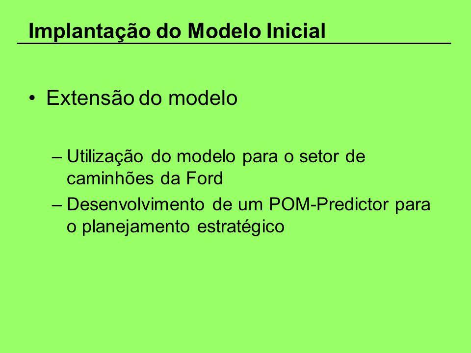 Implantação do Modelo Inicial Extensão do modelo –Utilização do modelo para o setor de caminhões da Ford –Desenvolvimento de um POM-Predictor para o p