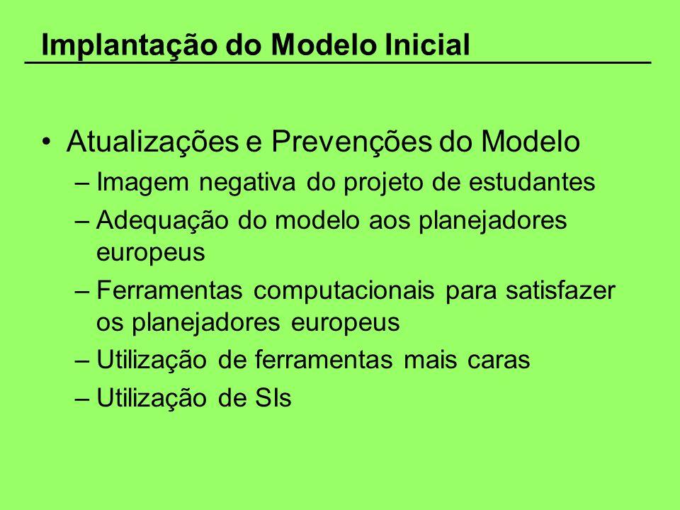 Implantação do Modelo Inicial Atualizações e Prevenções do Modelo –Imagem negativa do projeto de estudantes –Adequação do modelo aos planejadores euro