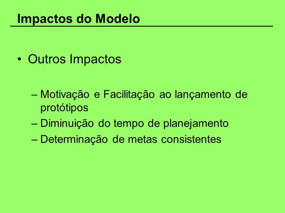 Impactos do Modelo Outros Impactos –Motivação e Facilitação ao lançamento de protótipos –Diminuição do tempo de planejamento –Determinação de metas co