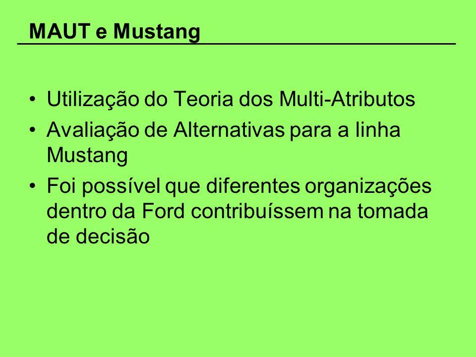 MAUT e Mustang Utilização do Teoria dos Multi-Atributos Avaliação de Alternativas para a linha Mustang Foi possível que diferentes organizações dentro