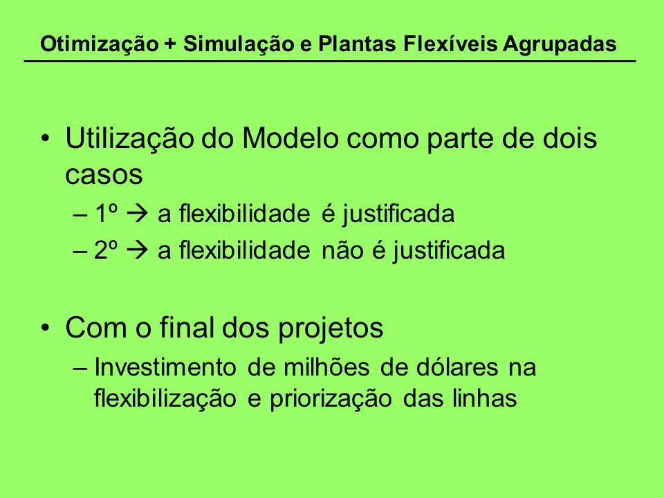 Otimização + Simulação e Plantas Flexíveis Agrupadas Utilização do Modelo como parte de dois casos –1º a flexibilidade é justificada –2º a flexibilida