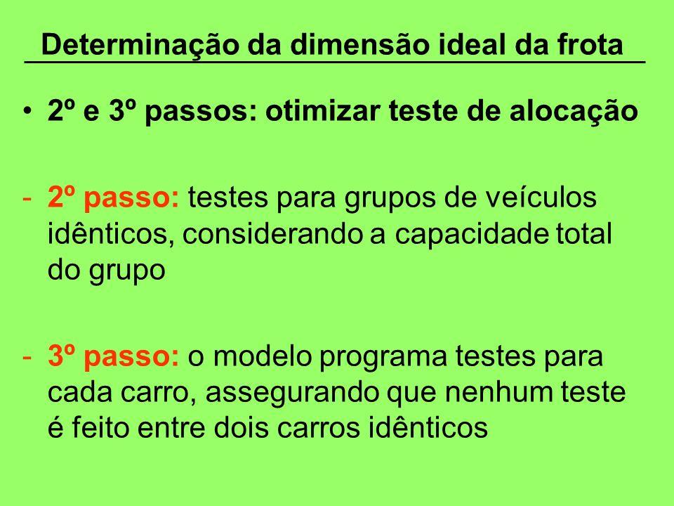Determinação da dimensão ideal da frota 2º e 3º passos: otimizar teste de alocação -2º passo: testes para grupos de veículos idênticos, considerando a