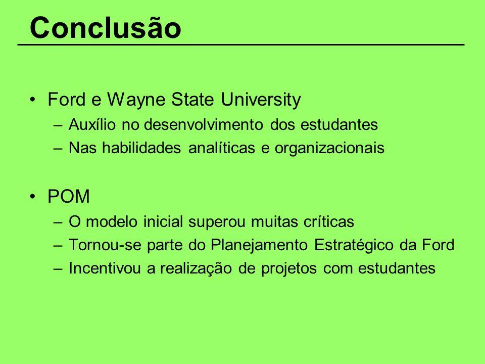 Conclusão Ford e Wayne State University –Auxílio no desenvolvimento dos estudantes –Nas habilidades analíticas e organizacionais POM –O modelo inicial