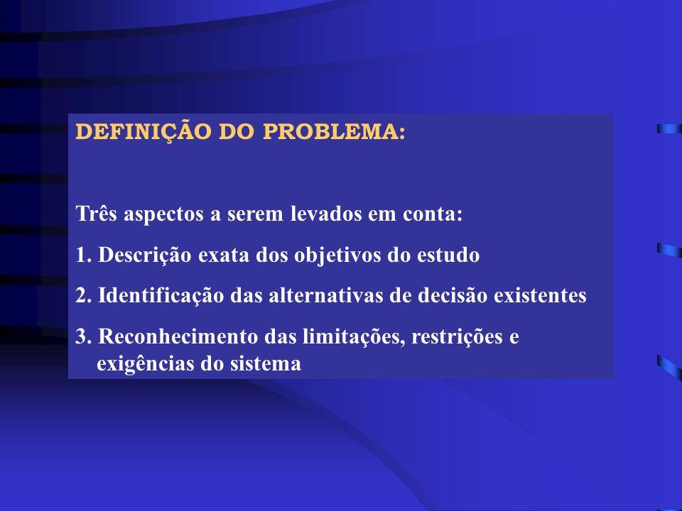 DEFINIÇÃO DO PROBLEMA: Três aspectos a serem levados em conta: 1. Descrição exata dos objetivos do estudo 2. Identificação das alternativas de decisão