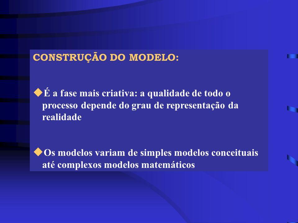 CONSTRUÇÃO DO MODELO: u É a fase mais criativa: a qualidade de todo o processo depende do grau de representação da realidade u Os modelos variam de si