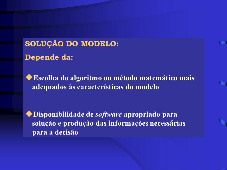 SOLUÇÃO DO MODELO: Depende da: u Escolha do algoritmo ou método matemático mais adequados às características do modelo u Disponibilidade de software a