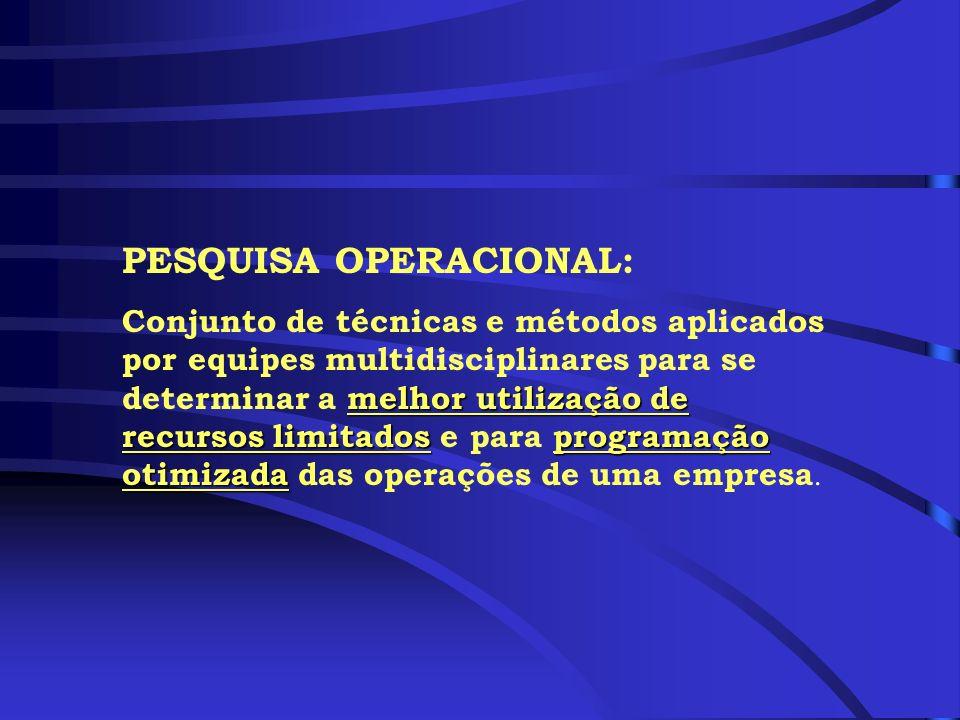 PESQUISA OPERACIONAL: melhor utilização de recursos limitadosprogramação otimizada Conjunto de técnicas e métodos aplicados por equipes multidisciplin
