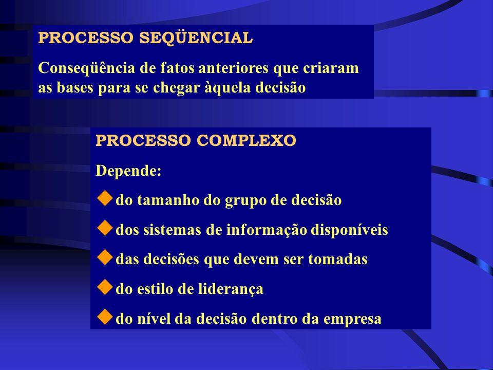 PROCESSO SEQÜENCIAL Conseqüência de fatos anteriores que criaram as bases para se chegar àquela decisão PROCESSO COMPLEXO Depende: u do tamanho do gru