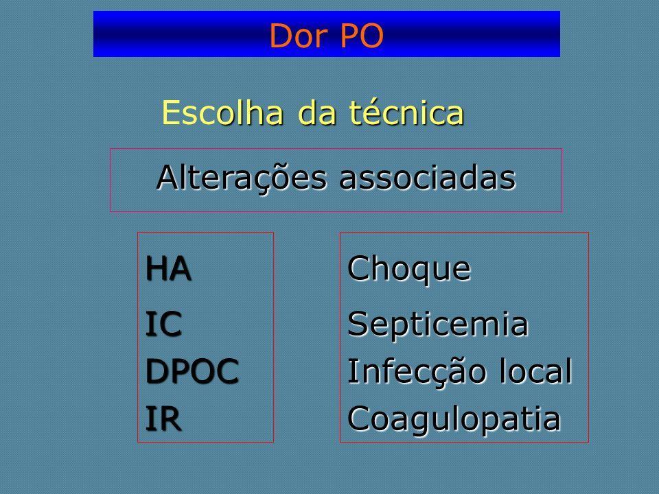 Dor PO olha da técnica Escolha da técnica Alterações associadas HAICDPOCIRChoqueSepticemia Infecção local Coagulopatia