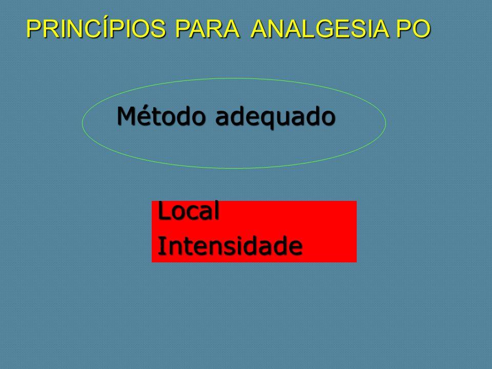 PRINCÍPIOS PARA ANALGESIA PO Método adequado LocalIntensidade