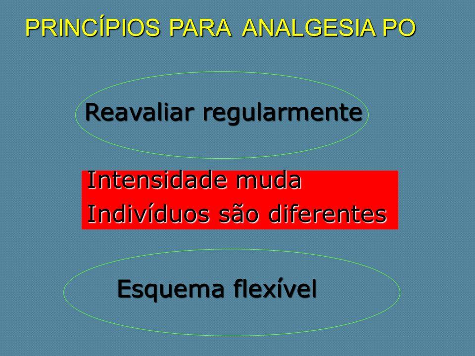 PRINCÍPIOS PARA ANALGESIA PO Reavaliar regularmente Intensidade muda Indivíduos são diferentes Esquema flexível
