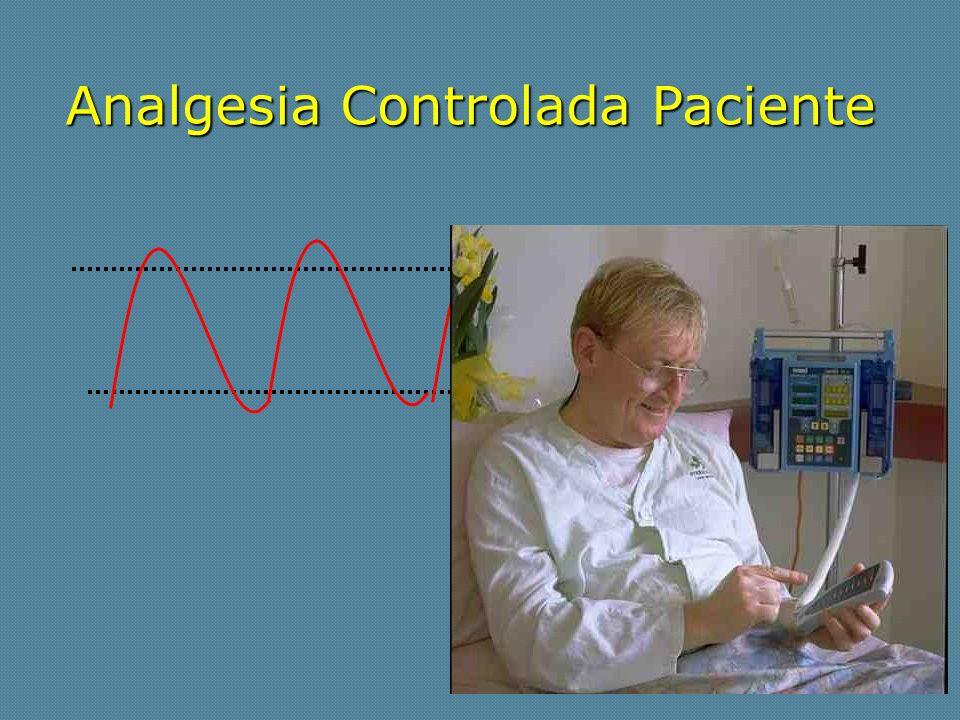 Analgesia Controlada Paciente Analgesia Controlada Paciente