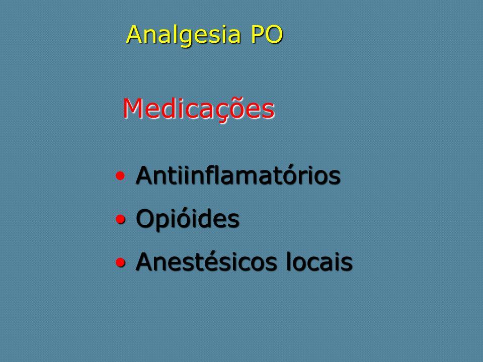 Analgesia PO Medicações Antiinflamatórios Opióides Opióides Anestésicos locais Anestésicos locais