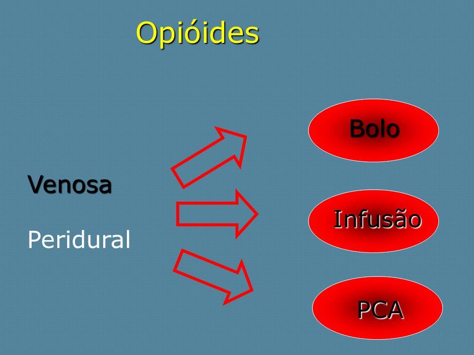 Opióides Venosa Bolo Infusão PCA Peridural