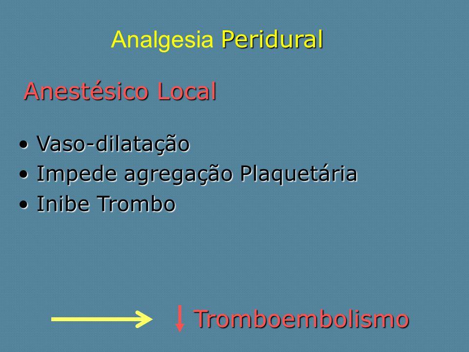 Anestésico Local Vaso-dilatação Vaso-dilatação Impede agregação Plaquetária Impede agregação Plaquetária Inibe Trombo Inibe Trombo Tromboembolismo Tro