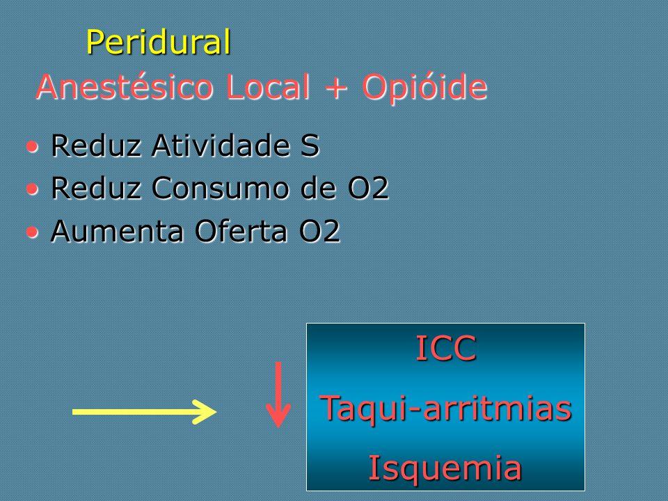 Anestésico Local + Opióide Reduz Atividade S Reduz Atividade S Reduz Consumo de O2 Reduz Consumo de O2 Aumenta Oferta O2 Aumenta Oferta O2 ICCTaqui-ar