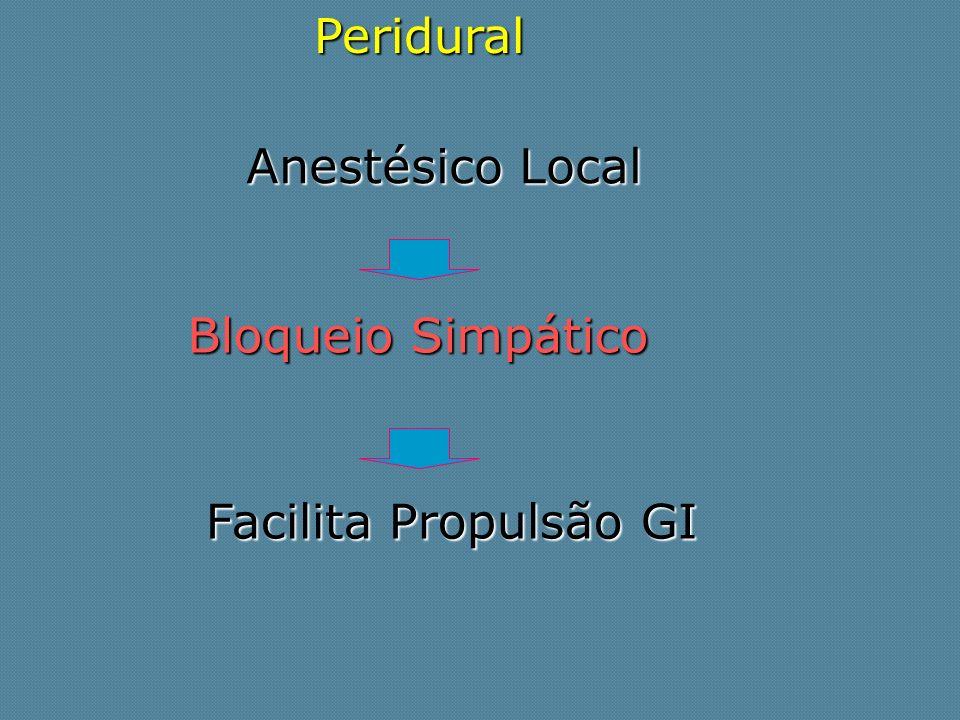 Bloqueio Simpático Facilita Propulsão GI Peridural Anestésico Local