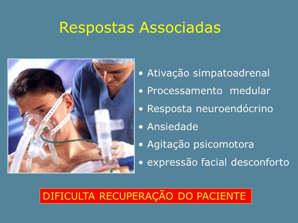 Ativação simpatoadrenal Processamento medular Resposta neuroendócrino Ansiedade Agitação psicomotora expressão facial desconforto Respostas Associadas