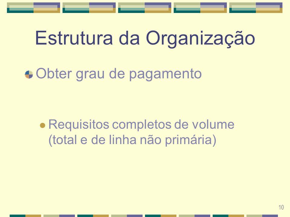 10 Estrutura da Organização Obter grau de pagamento Requisitos completos de volume (total e de linha não primária)