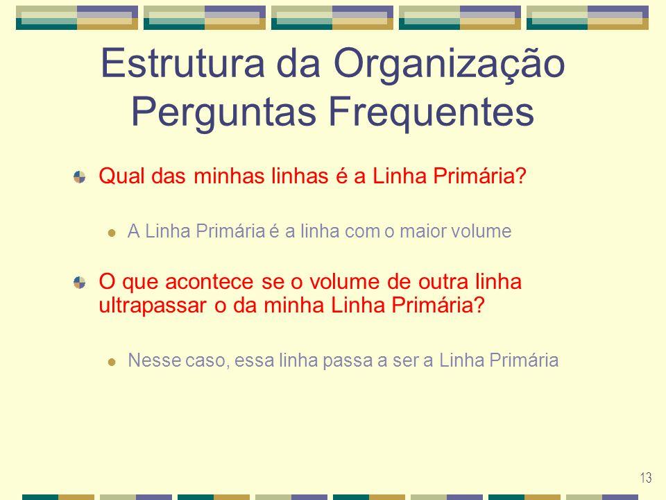 13 Estrutura da Organização Perguntas Frequentes Qual das minhas linhas é a Linha Primária.