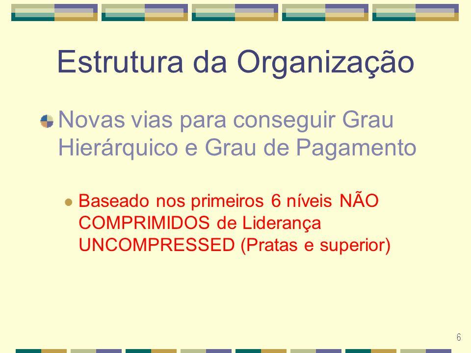 6 Estrutura da Organização Novas vias para conseguir Grau Hierárquico e Grau de Pagamento Baseado nos primeiros 6 níveis NÃO COMPRIMIDOS de Liderança UNCOMPRESSED (Pratas e superior)
