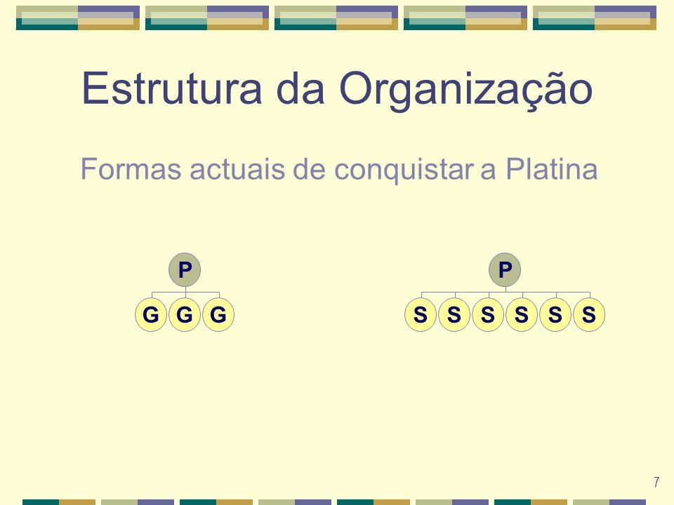 7 Estrutura da Organização P GGG P SSSSSS Formas actuais de conquistar a Platina