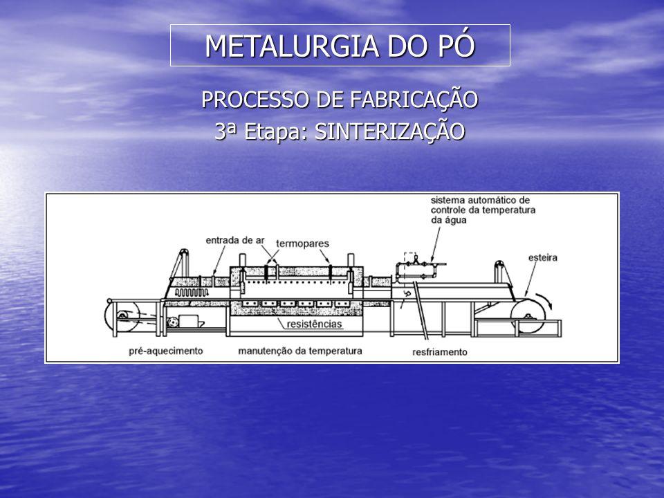 METALURGIA DO PÓ PROCESSO DE FABRICAÇÃO 3ª Etapa: SINTERIZAÇÃO