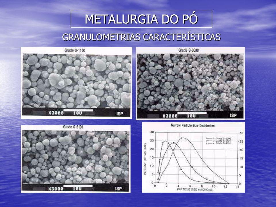 METALURGIA DO PÓ GRANULOMETRIAS CARACTERÍSTICAS