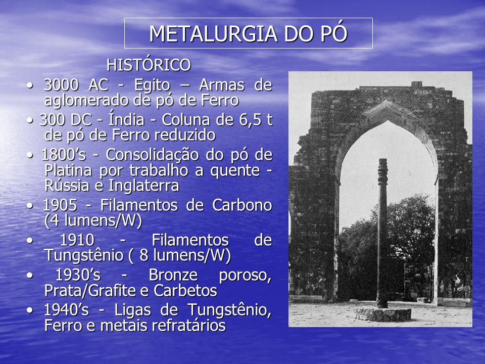 METALURGIA DO PÓ HISTÓRICO 3000 AC - Egito – Armas de aglomerado de pó de Ferro 3000 AC - Egito – Armas de aglomerado de pó de Ferro 300 DC - Índia -