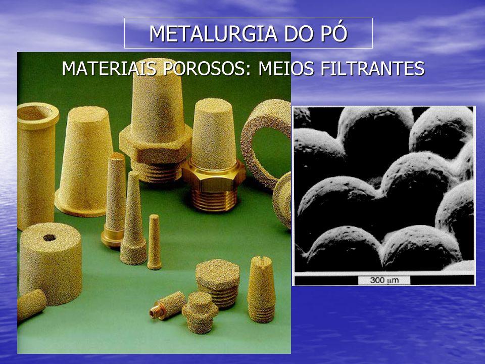 METALURGIA DO PÓ MATERIAIS POROSOS: MEIOS FILTRANTES