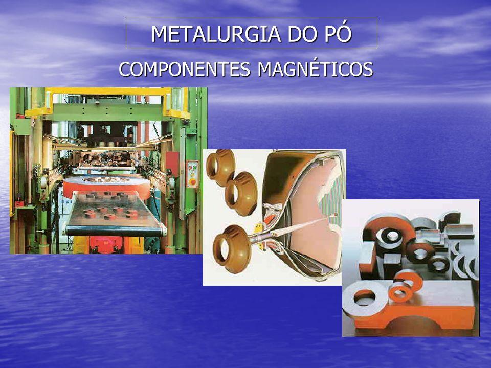 METALURGIA DO PÓ COMPONENTES MAGNÉTICOS