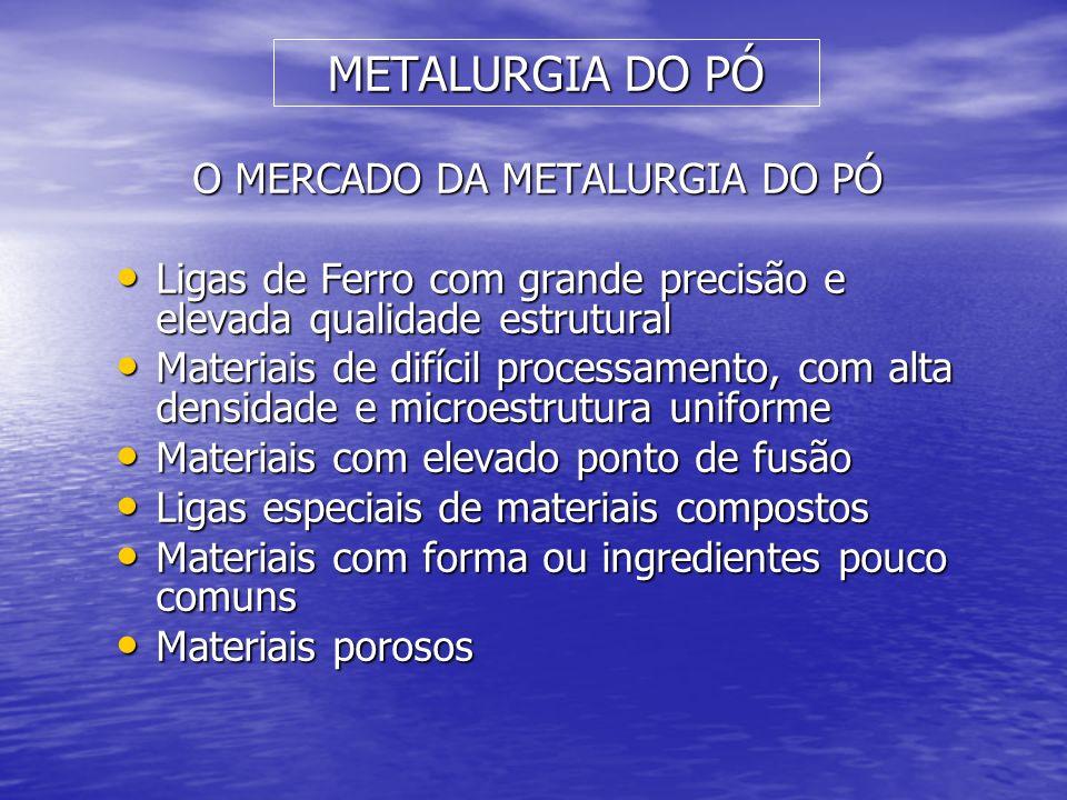 METALURGIA DO PÓ O MERCADO DA METALURGIA DO PÓ Ligas de Ferro com grande precisão e elevada qualidade estrutural Ligas de Ferro com grande precisão e