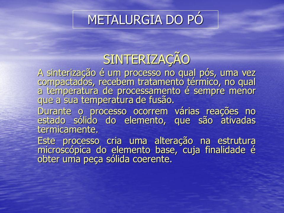 METALURGIA DO PÓ COMPACTAÇÃOSINTERIZAÇÃO