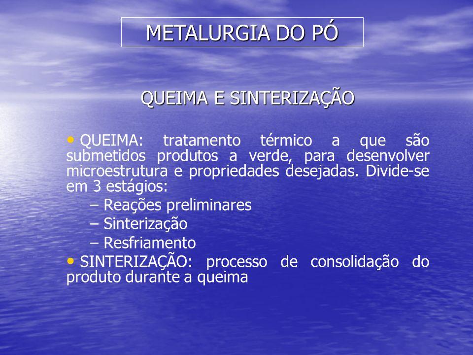REAÇÕES PRELIMINARES Secagem Secagem Vaporização de água combinada Vaporização de água combinada Decomposição de materiais orgânicos Decomposição de materiais orgânicos Pirólise (termólise) de aditivos orgânicos Pirólise (termólise) de aditivos orgânicos Mudanças no estado de oxidação de íons Mudanças no estado de oxidação de íons Calcinação de carbonatos, sulfatos Calcinação de carbonatos, sulfatos METALURGIA DO PÓ
