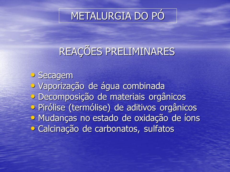 METALURGIA DO PÓ COMPONENTES CERÂMICOS