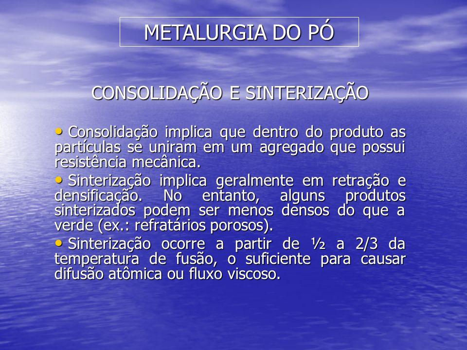 METALURGIA DO PÓ COMPONENTES CERÂMICOS ABRASIVOS