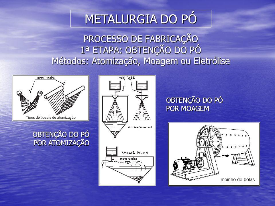 METALURGIA DO PÓ PROCESSO DE FABRICAÇÃO 2ª Etapa: COMPACTAÇÃO